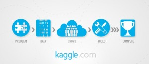 kaggle_blogimage1