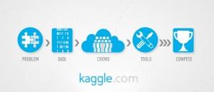 kaggle_blogimage1